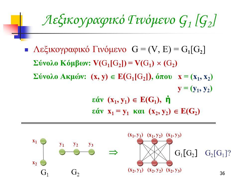 Λεξικογραφικό Γινόμενο G1 [G2]